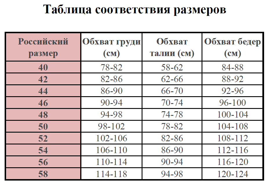 таблица размеров женской одежды в сша